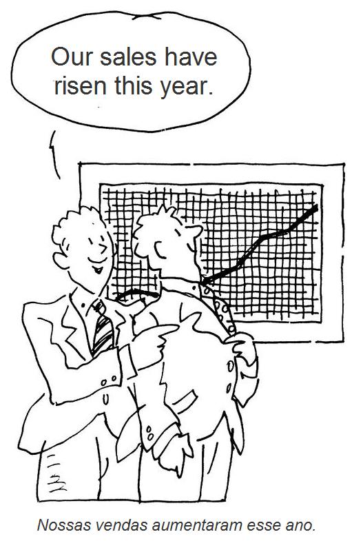 Inglês com Cartoons #88