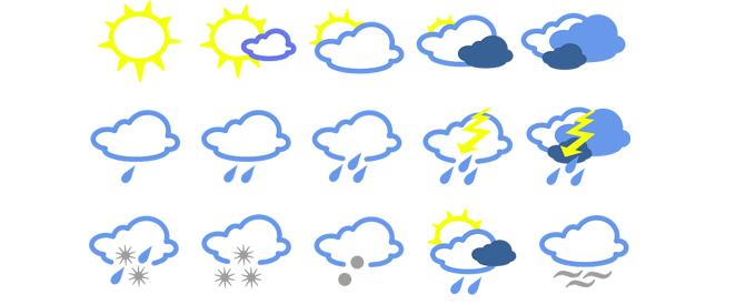 Como falo previsão do tempo em inglês
